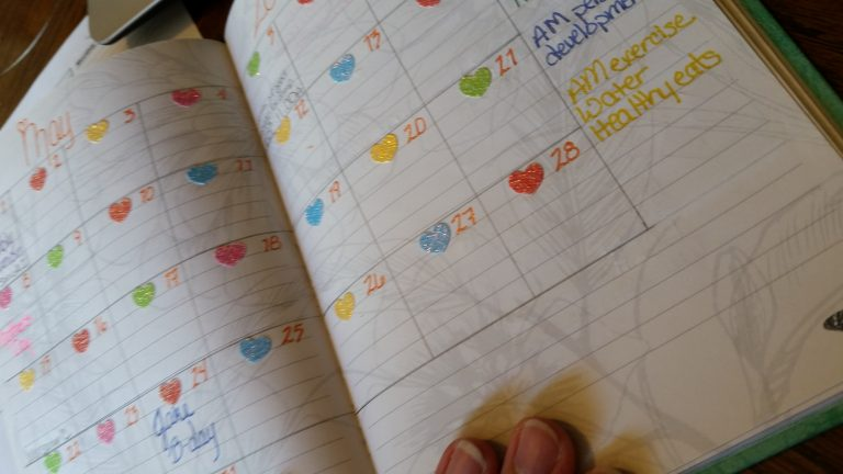 Recipe Organization, finding happy in the kitchen